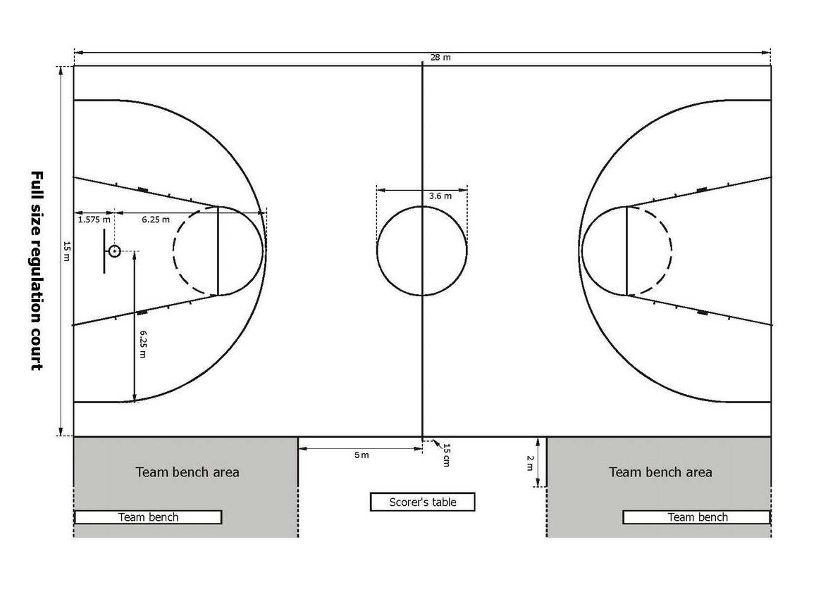 Makalah Bola Basket Smp.doc - hackrock.over-blog.com