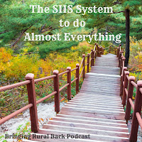 http://theruraleconomist.blogspot.com/2015/12/the-siis-system-to-do-almost-everything.html