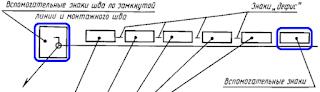ГОСТ 2.312-72. Замкнутая и незамкнутая линия шва сварного соединения в обозначении