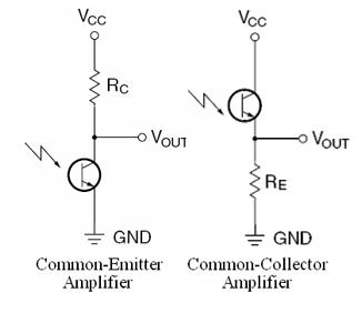 """<img src=""""phototransistor.png"""" alt=""""phototransistor"""">"""