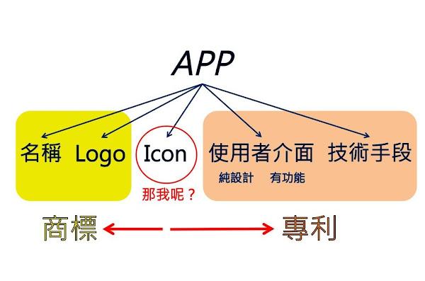 App專利分布