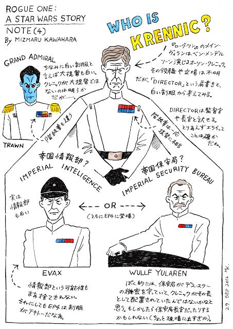 『ローグ・ワン/スター・ウォーズ・ストーリー』ノート(4)