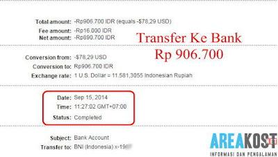 Penarikan Uang Tunai Tanggal 15-09-2014