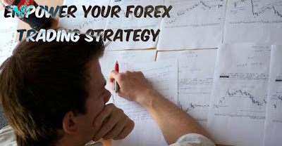 Empower Your Forex Trading Strategy