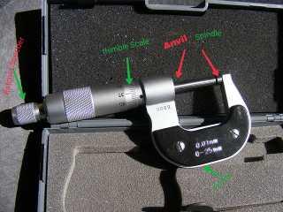 Micrometer KItne Types Ke hote hai   माइक्रोमीटर की पूरी जानकारी