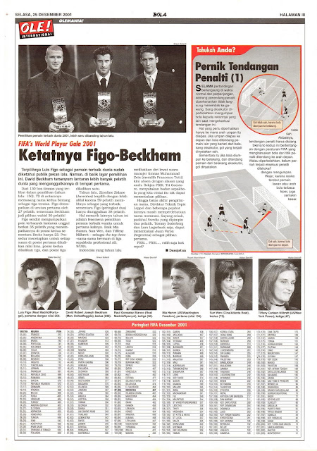 FIFA'S WORLD PLAYER GALA 2001 KETATNYA FIGO-BECKHAM