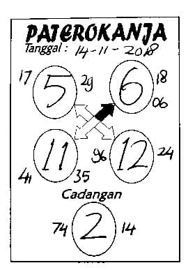 Prediksi Bang Poltak : prediksi, poltak, Gambar, Syair, November, Motesia