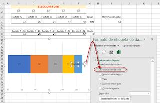 Pactometro en Excel