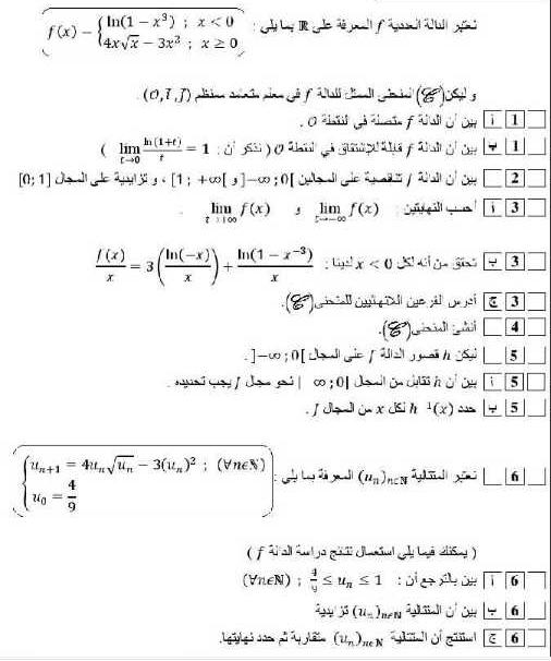 رياضيات الثانية باكالوريا علوم تجريبية : تصحيح دالة امتحان 2003