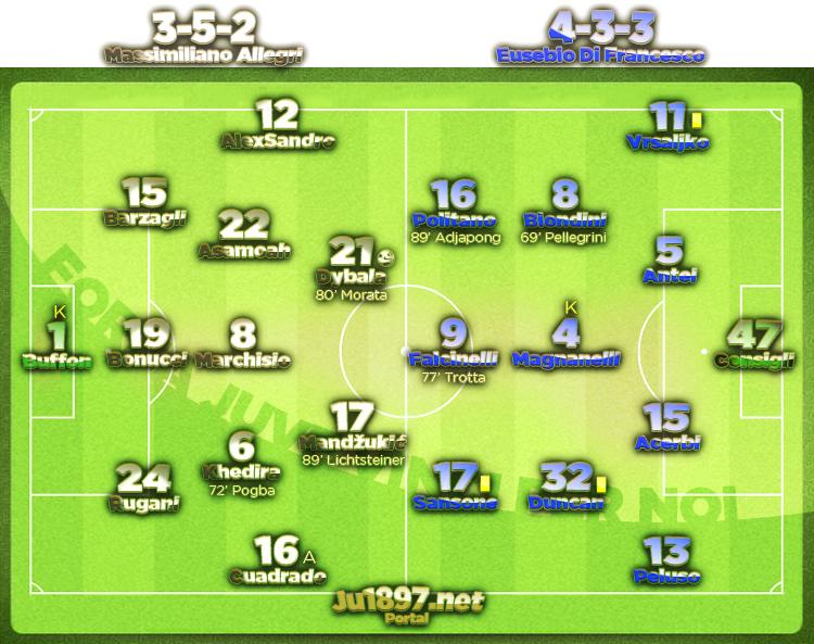KOLO 29 / Juventus - Sassuolo 1:0 (1:0)
