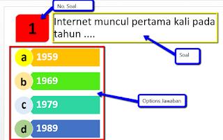 Merancang Ulangan Semi online dengan menggunakan aplikasi PowerPoint