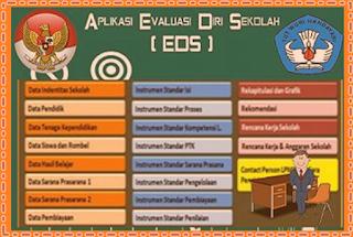 Download Aplikasi Evaluasi Diri Sekolah (EDS) SD, SMP, SMA dan SMK