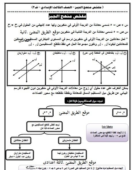 افضل ملخص ومراجعة الرياضيات (الجبر والهندسة ) للصف الثالث الاعدادي الترم الثاني , ملخص الرياضيات للشهادة الاعدادية