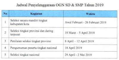 Jadwal OGN SD SMP 2019
