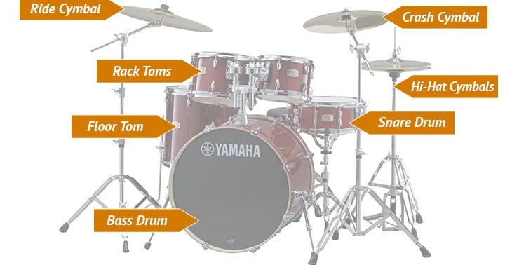 drumkit setup guitar classes near me koramangala bangalore. Black Bedroom Furniture Sets. Home Design Ideas
