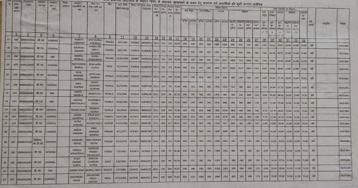 Join Uttar Pradesh Teacher Eligibility Test UPTET News