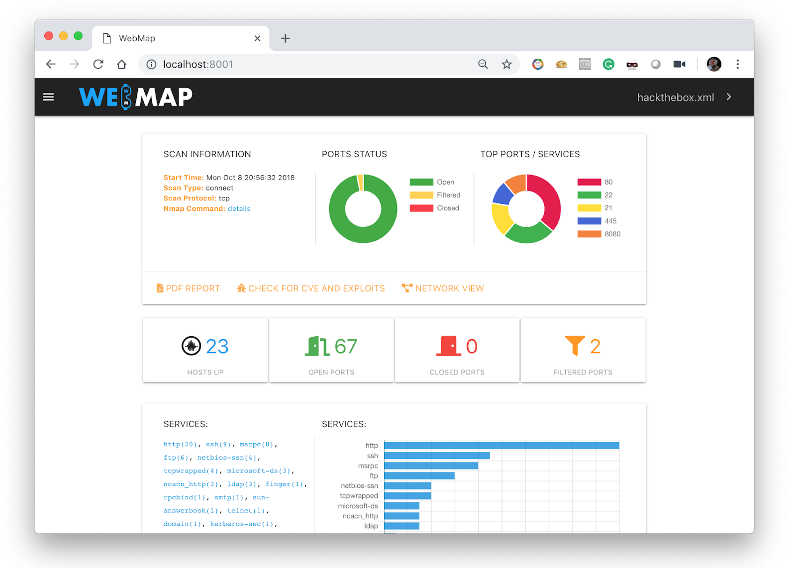 WebMap - Nmap Web Dashboard And Reporting