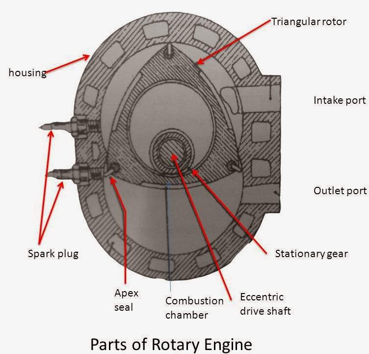 rotary engine seal diagram parts auto parts catalog and. Black Bedroom Furniture Sets. Home Design Ideas