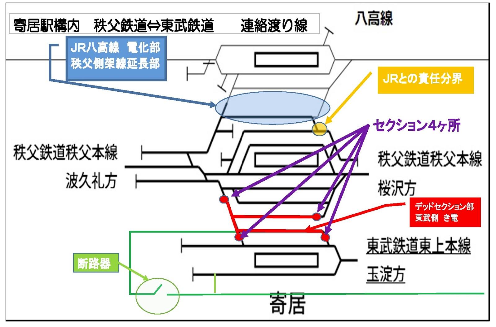 秩父線 前方展望 寄居駅進行 右架線が無い部分はJR東日本 八高線