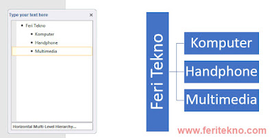 cara membuat mind map di microsoft word 6