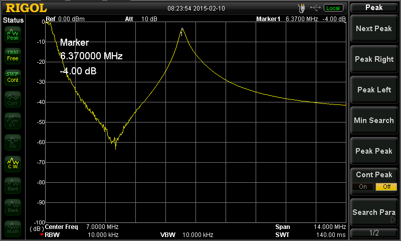 A sweep of the above double tuned circuit tuned at 6. 37 MHz.