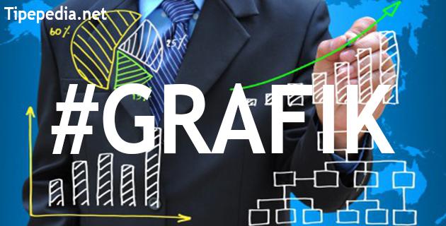 Memahami GRAFIK (Pengertian, Macam - Macam, Contoh, Cara Membuat)