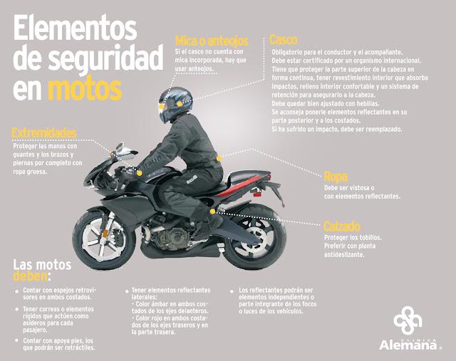 promo code a6d6b abcb8 ... adc55c07ba PREVENCION DE ACCIDENTES EN MOTOS CASCOS EN MOTOCICLETAS  TRAUMA EN MOTOCICLETAS ...
