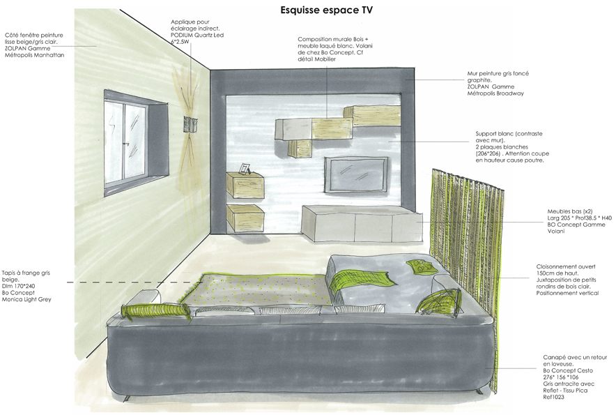 comment coloriser vos perspectives. Black Bedroom Furniture Sets. Home Design Ideas