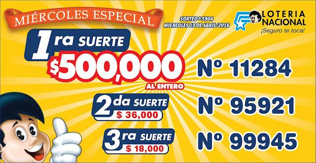 resultados loteria ecuador ultimo sorteo