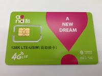 LTE-SIM-4G