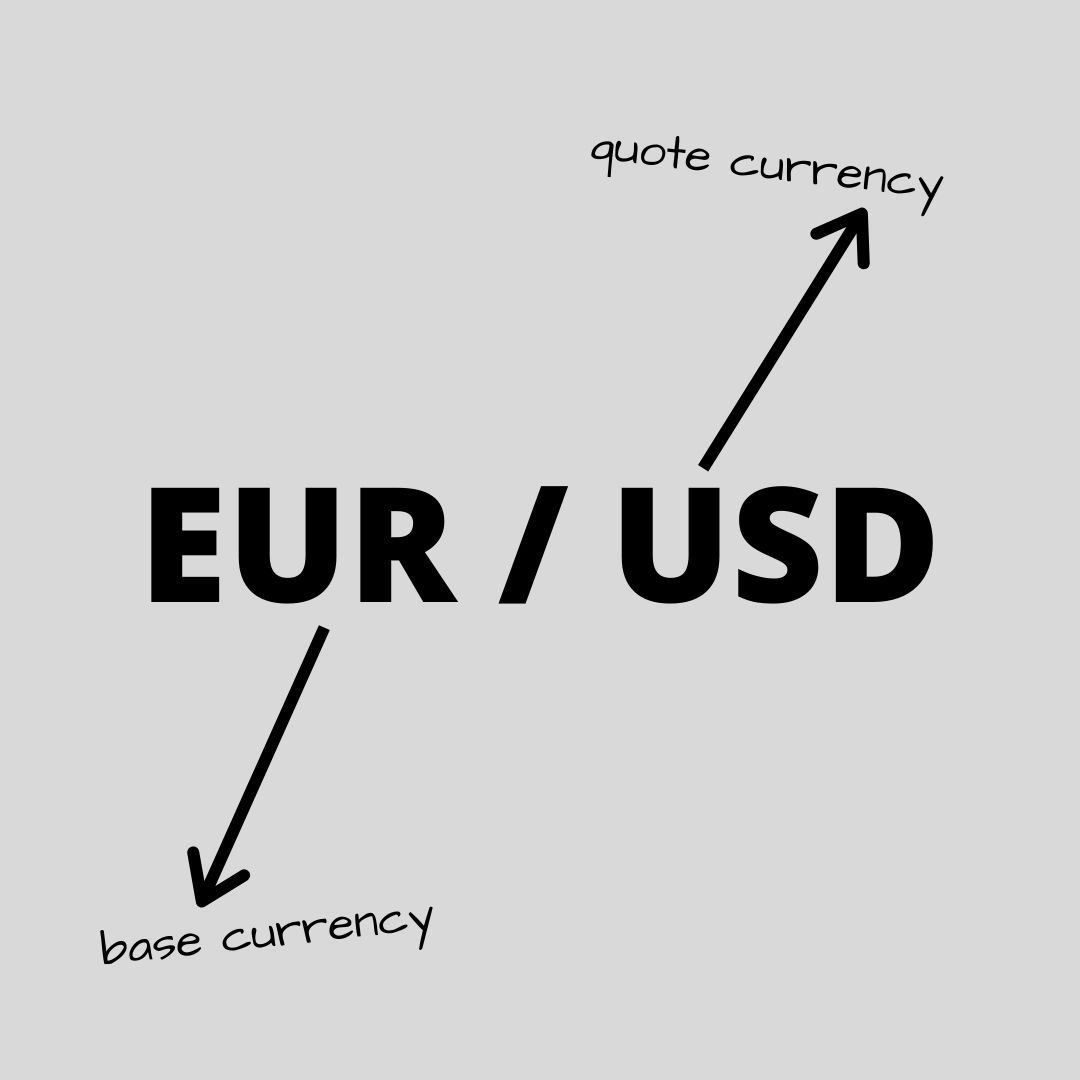 base quote forex