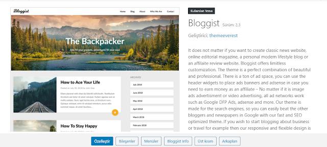 bloggist