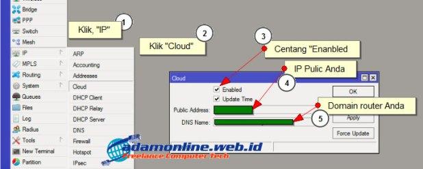 Cara Setting IP Cloud MikroTik