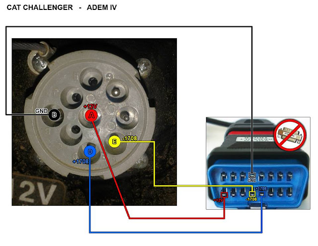 CAT challenger-ADEM IV