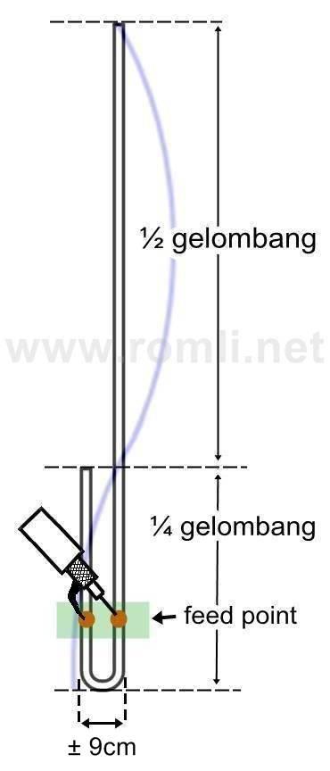 Membuat antena J-Match