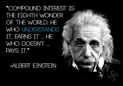 The art for a successful life- THE COMPOUND INTEREST