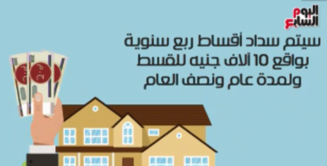 الحصول على شقة بالمرحلة الثانية لمشروع سكن مصر