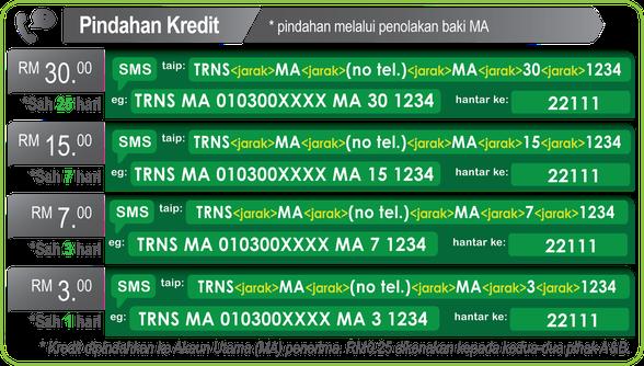 Pindah Credit ONEXOX