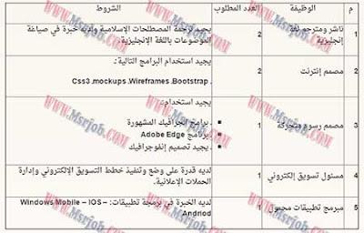 وظائف الازهر الشريف - وظائف مصرية
