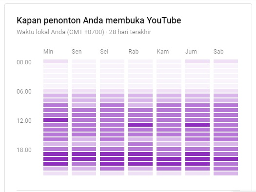 jam upload video youtube