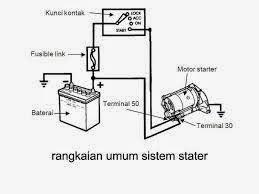 4. Tombol Starter