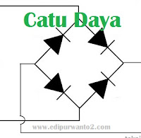 Catu Daya Atau Power Supply