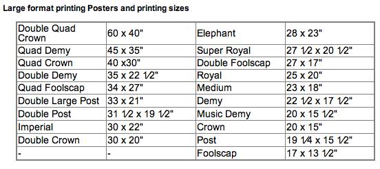 Sarah Pritchard - Design Context: WIDFP? - Paper Formats