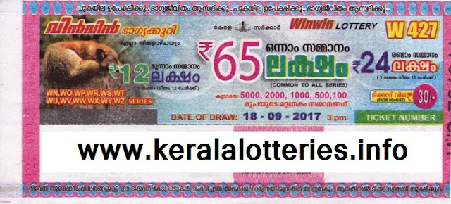 Kerala lottery Win Win (W-427) on 18.09.2017