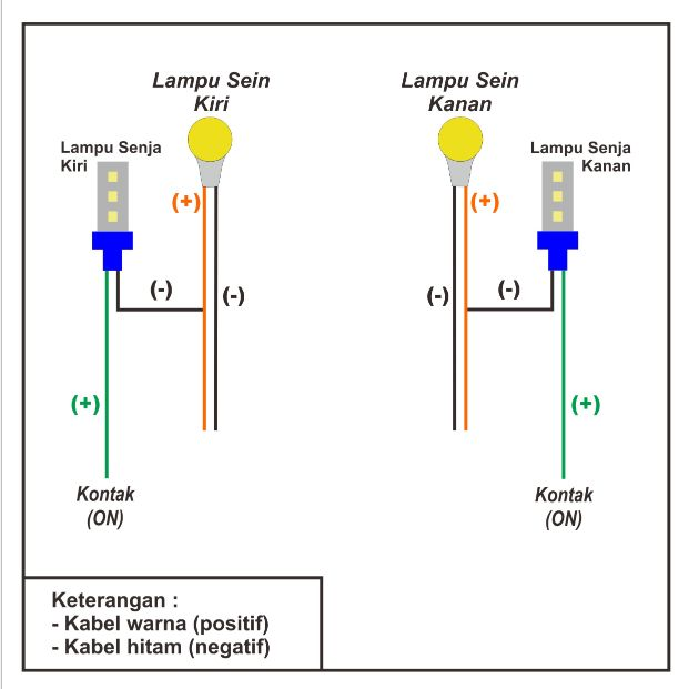 Cara-membuat-lampu-sein-dan-lampu-kota-nyala-bergantian