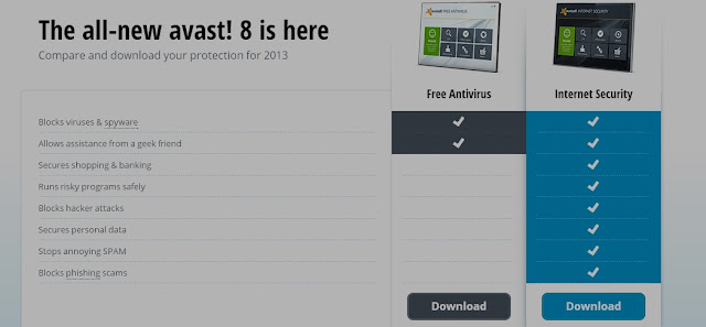 All New Avast Antivirus