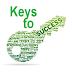 Kunci Sukses Dalam Spirit Berwirausaha dari Bos Amazon