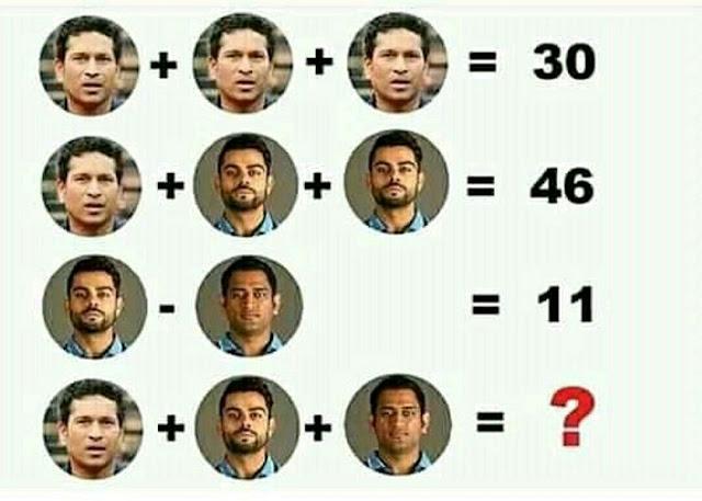 Sachin Virat Dhoni Puzzle