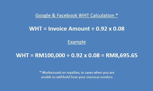 Google & Facebook WHT Calculation (workaround)