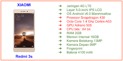 Android Murah